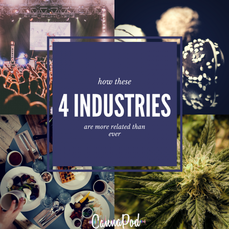 marijuana in hospitality and the service industry